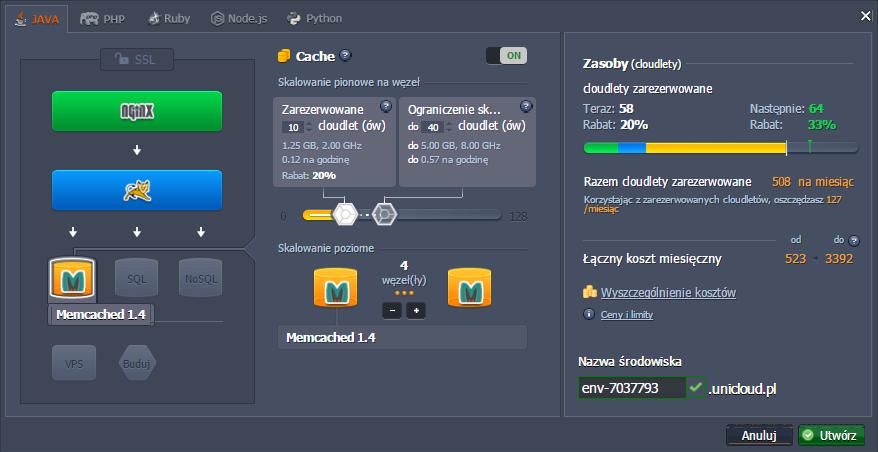 Memcached-UniCloud
