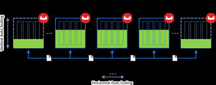 couchbase server cluster